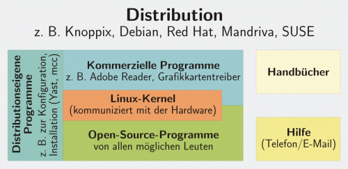 linux-distribution.png